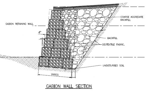 Image Result For Gabion Wall Gabion Wall Retaining Wall Gabion Retaining Wall