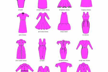 Image Result For Dress Styles Names Types Of Fashion Styles Types Of Dresses Types Of Dresses Styles