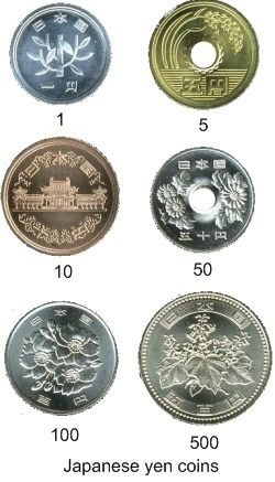 Yen Coin Values