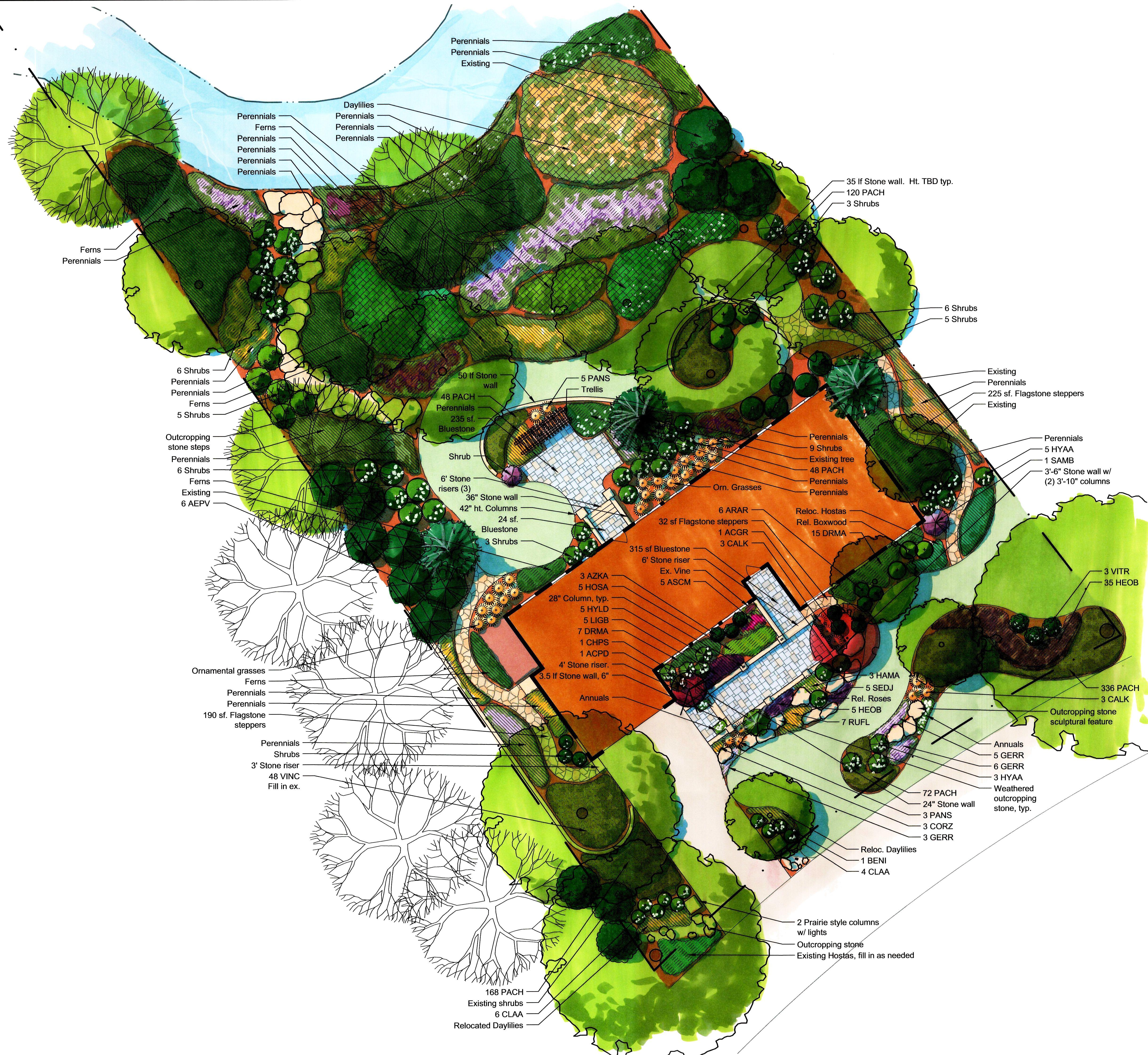 Rendered Residential Plan | Landscapes | Pinterest