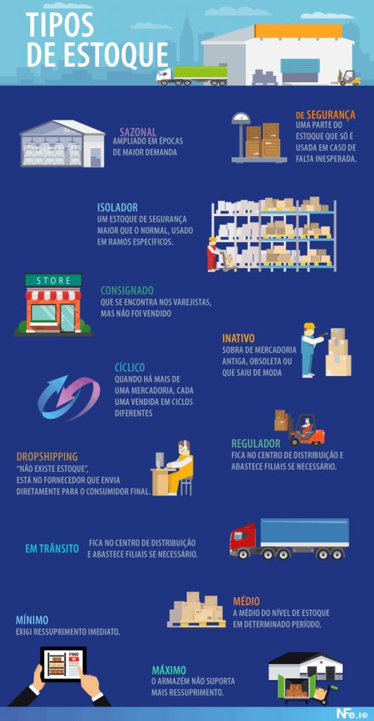 12 tipos de estoque para gerenciar melhor suas mer...