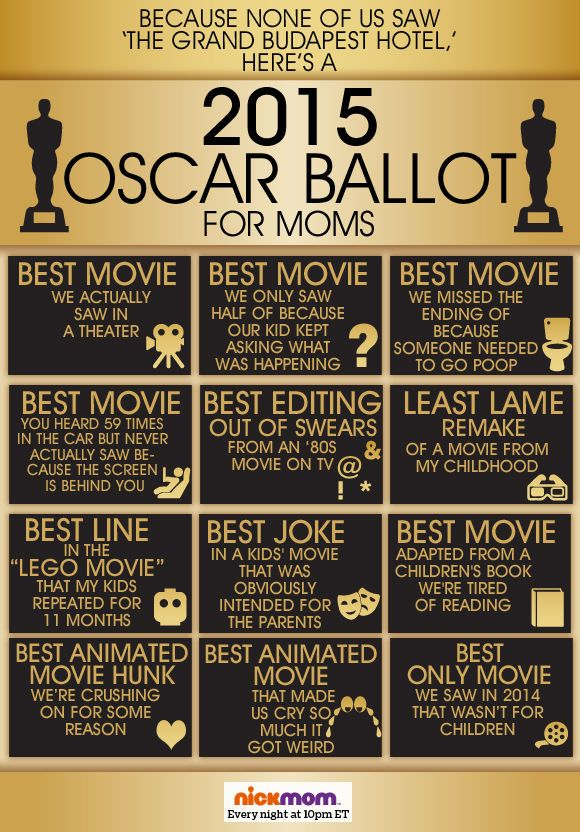 Because None Of Us Saw 'The Grand Budapest Hotel,' Here's a 2015 Oscar Ballot for Moms