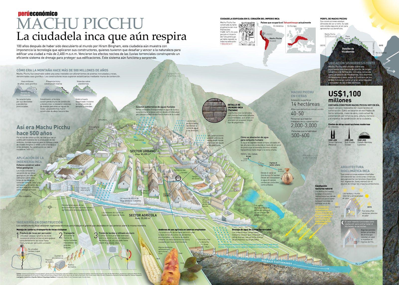 Descubrimiento de machu picchu pdf