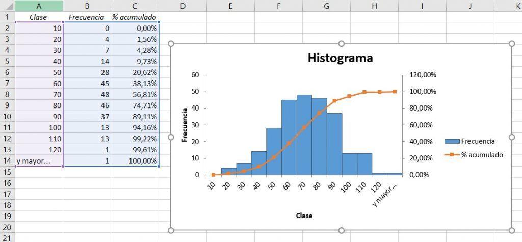 Estadistica Con Excel Mega Tutorial Analisis De Datos