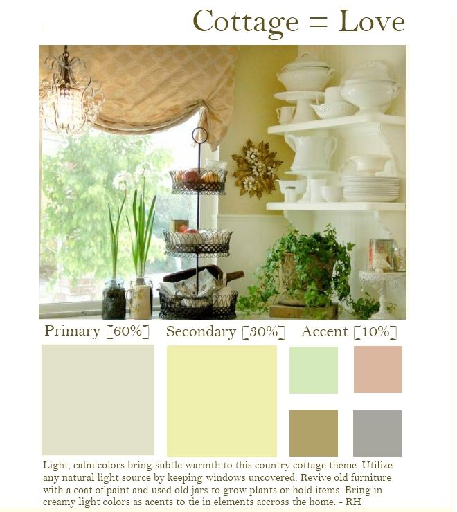 Awe Inspiring Here Is My Country Cottage Color Palette Depending On The Best Image Libraries Counlowcountryjoecom