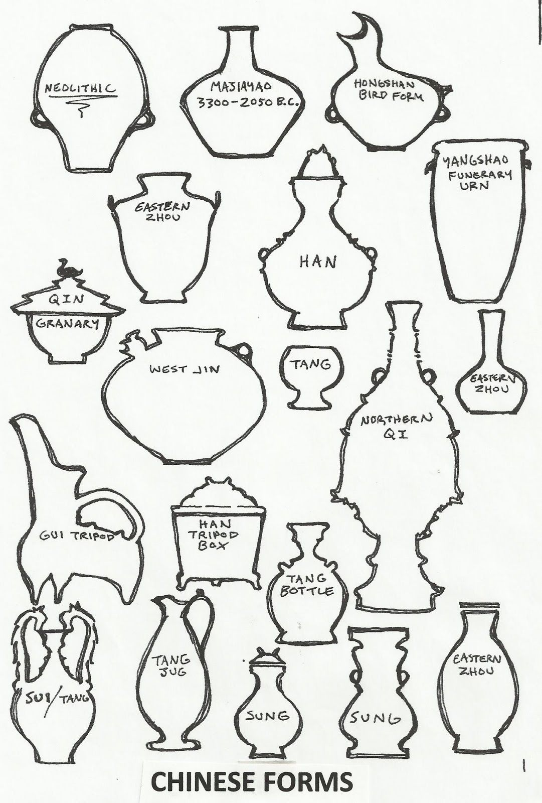 Jake Allee Ceramic Projects: Vessel Design | Ceramic Technique ...