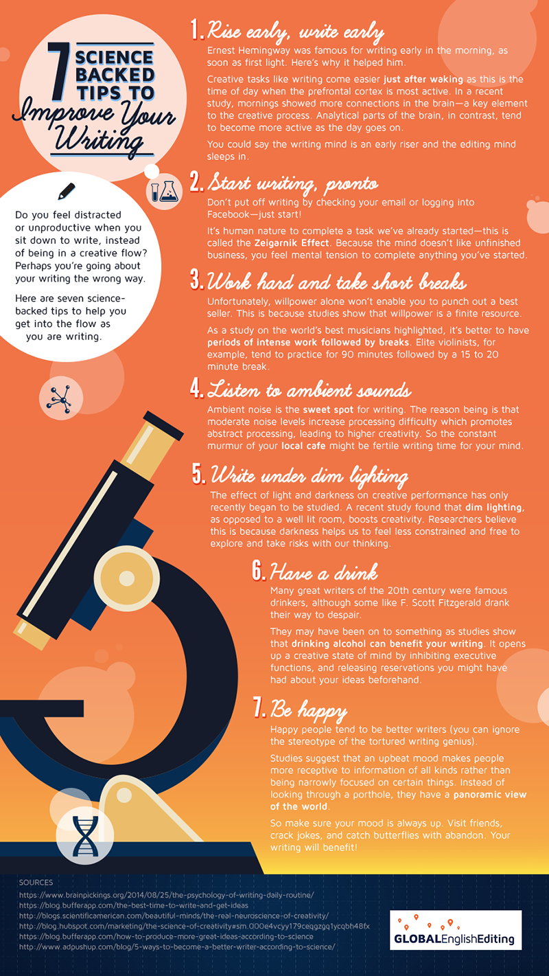 7 Science-Backed Tips to Improve Your Writing #Infographic