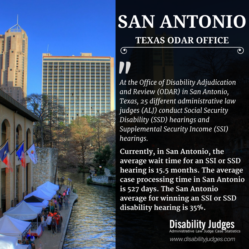 Know The Detailed Information About The Hearing Offices And The