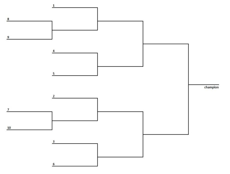 10 Team Bracket Single Elimination Tournament Printable Brackets Bracket Tournaments