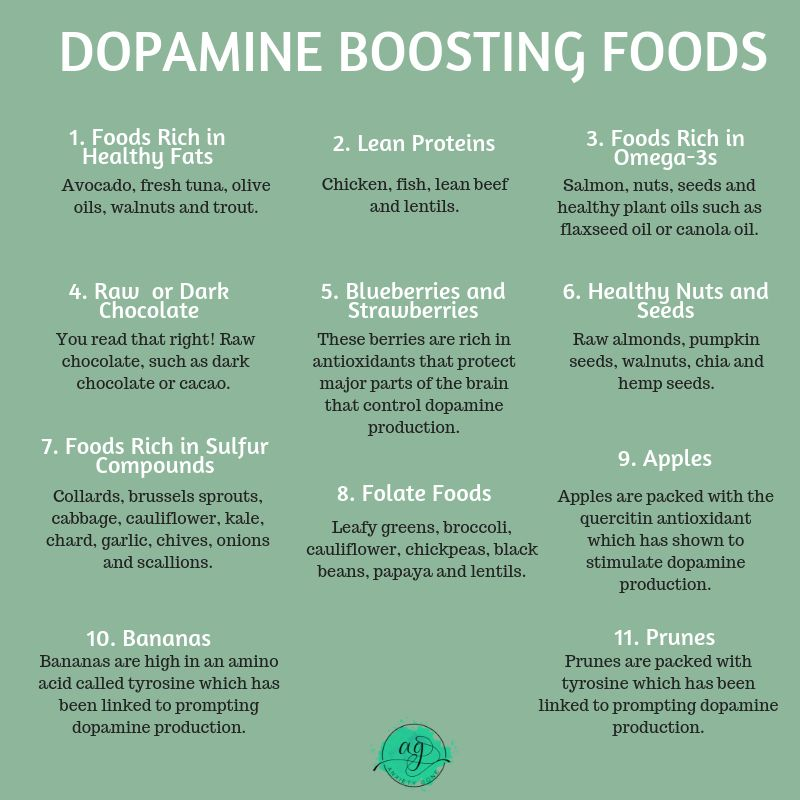 Foods That Increase Dopamine  #health