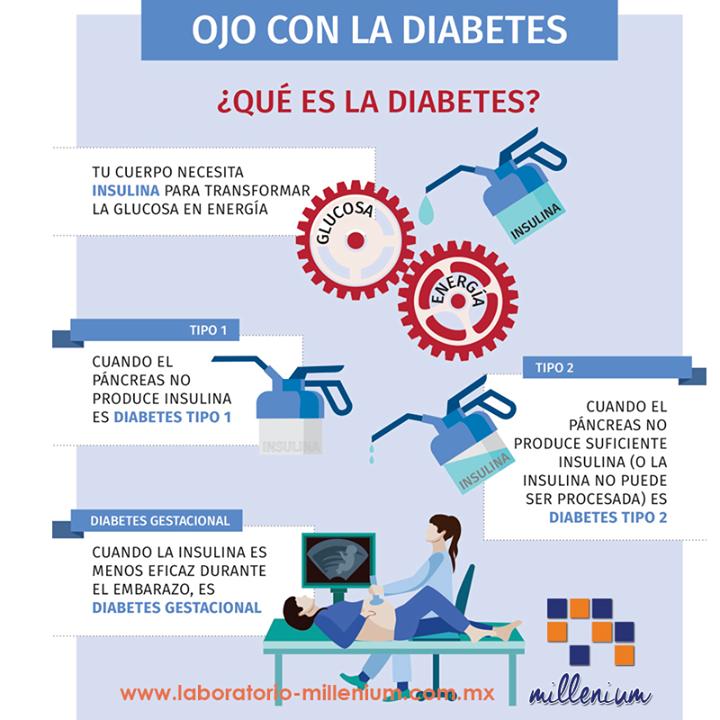 remedio de vida saludable y diabetes centrada