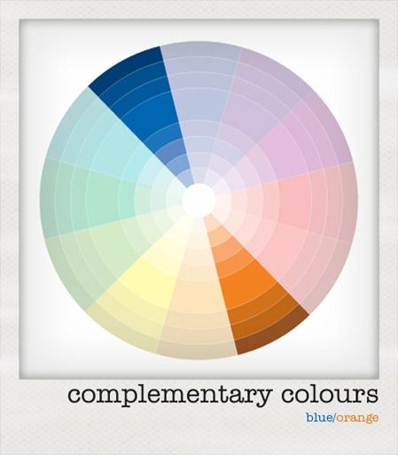 Complimentary Colours Blue Orange Color Wheel Color Theory
