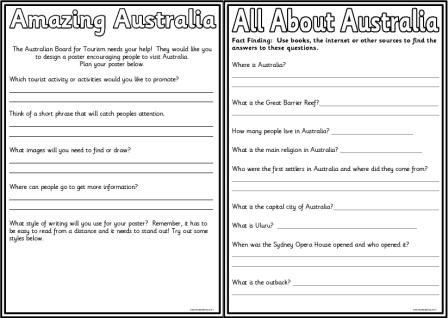 Printables Australia Worksheets australia teaching resources including many free sets of worksheets colouring pages banners borders photos and other printable resour