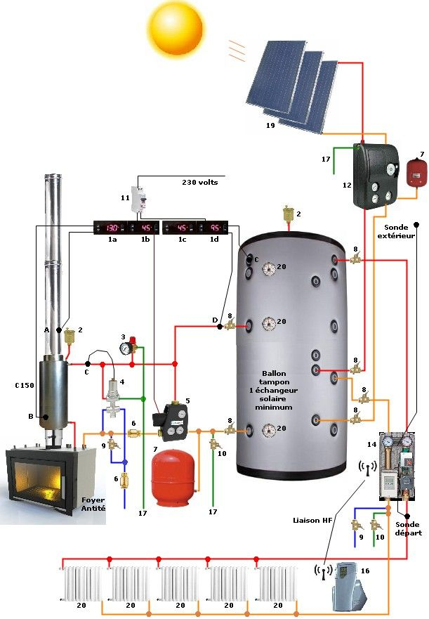 Boiler used with solar hot water heater | solar water heating ...