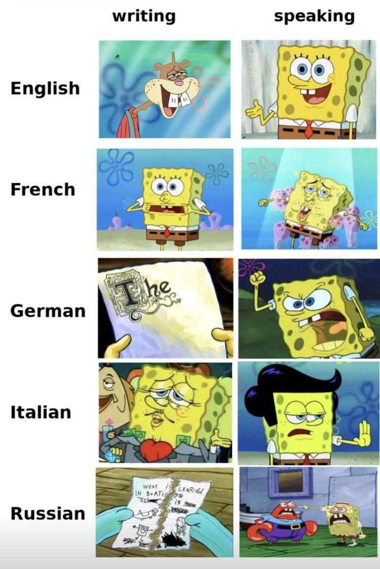 Pin On History Memes