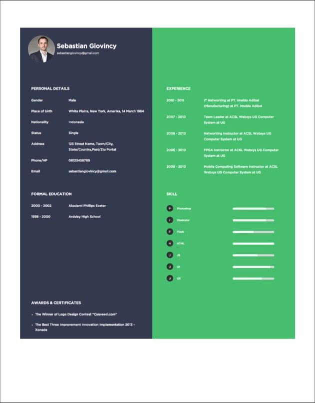 example template cv (curriculum vitae ) at cuuveed Cuuveed - example of cv