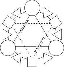 on pinterest color wheel worksheet color wheels and letter designs