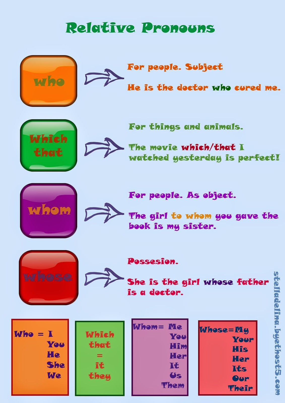 Relative Clauses For More Details And Activities Visit
