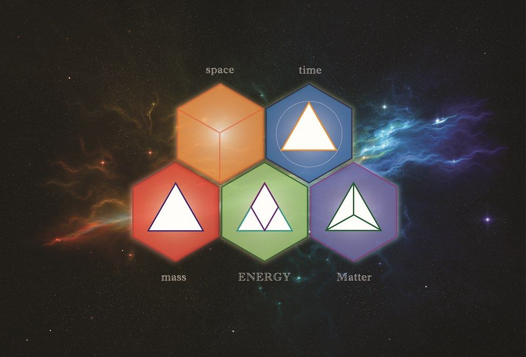 energy matter Also called ergo-matter manipulation capabilities the user has control over a substance with the properties of both energy and matter the user can convert any energy and/or matter to this energy-matter substance.