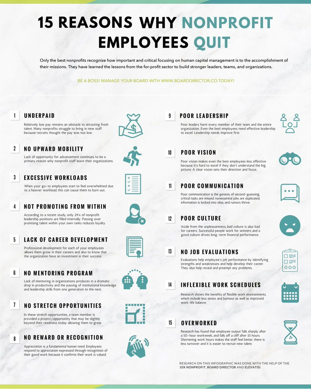 Infographic Why Nonprofit Employees Quit Nonprofit Startup Nonprofit Marketing Nonprofit Organization Business