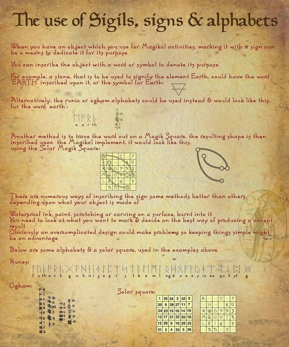 Pin by Stacy L on Witch's Couldron | Book of shadows, Sigil