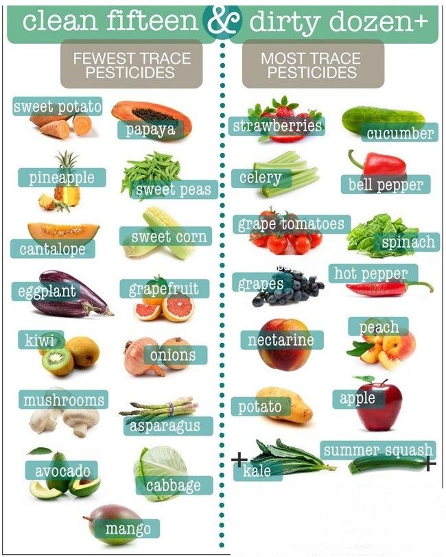 Healthy Food List For Weight Loss Looking To Lose Losingweighthq