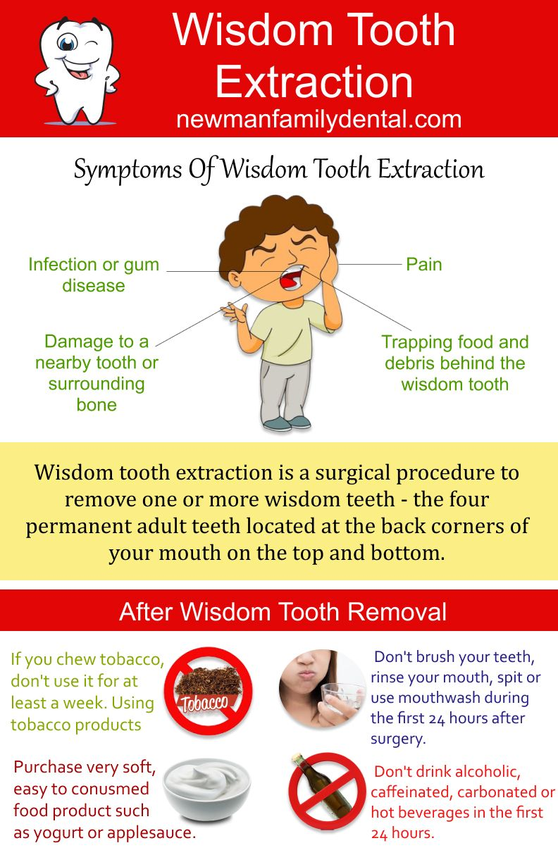 Wisdom Tooth Extraction Wisdom Tooth Extraction Wisdom Teeth Tooth Extraction