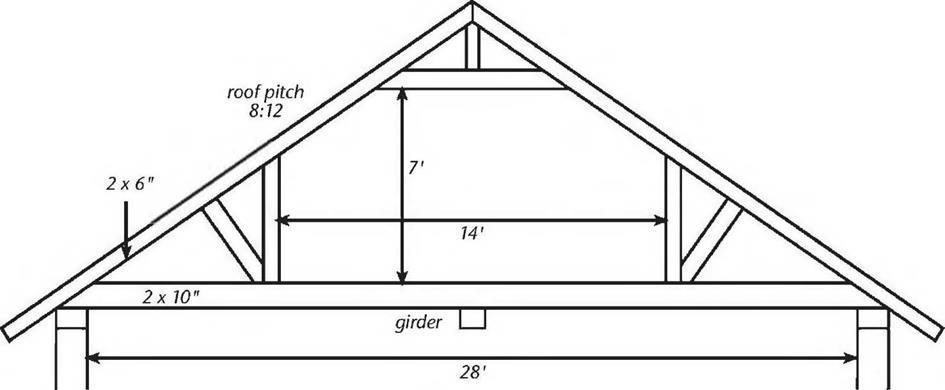 Image Result For 28 Attic Truss Attic Truss Timber Framing