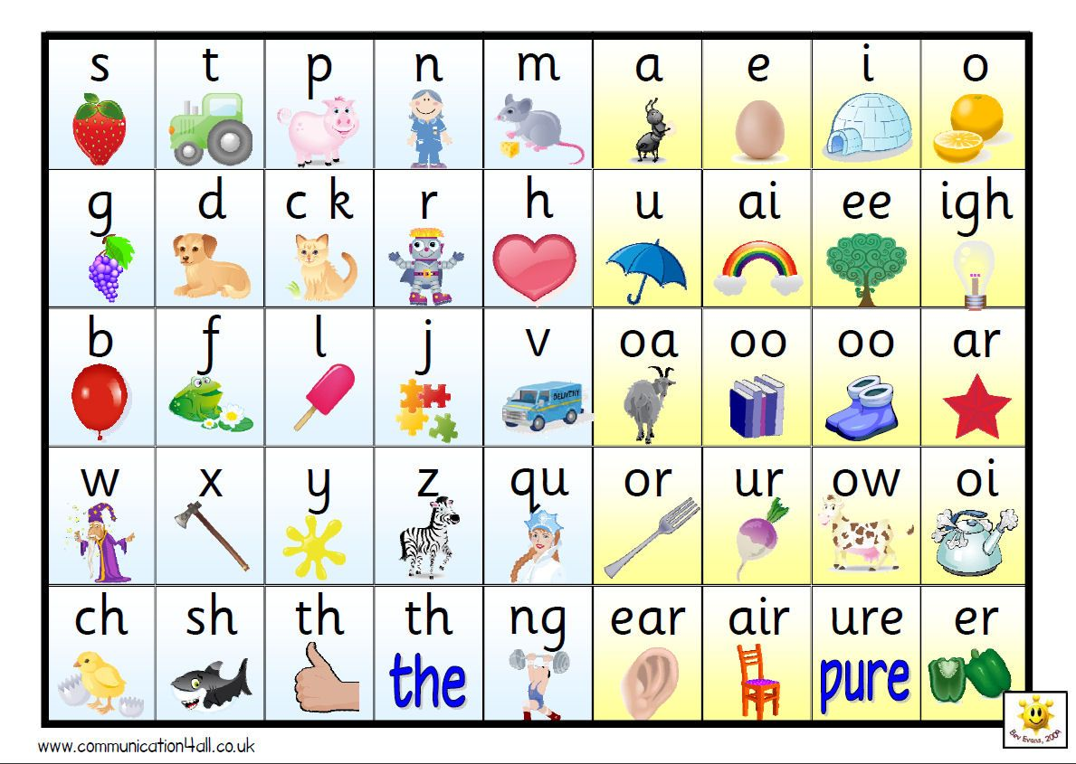 A4 Mat With Picture Support That Shows 44 Phonemes Clear Illustrations And Sassoon Font