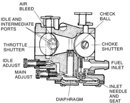 Car functions find out with your children how a car works with – Labeled Car Engine Part Diagram