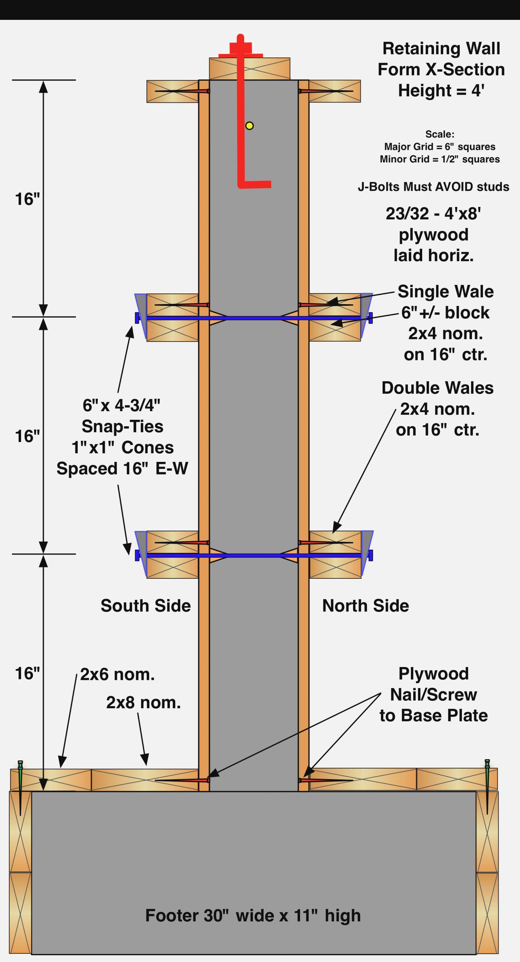 Spider Tie Concrete House Plans Concrete Wall Form Ties Olalaopx Concrete Formwork Concrete Wall Concrete Block Walls