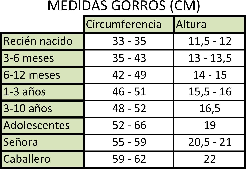 IMG_3798 | Gorros , guantes y bufandas | Pinterest | Gorro recien ...