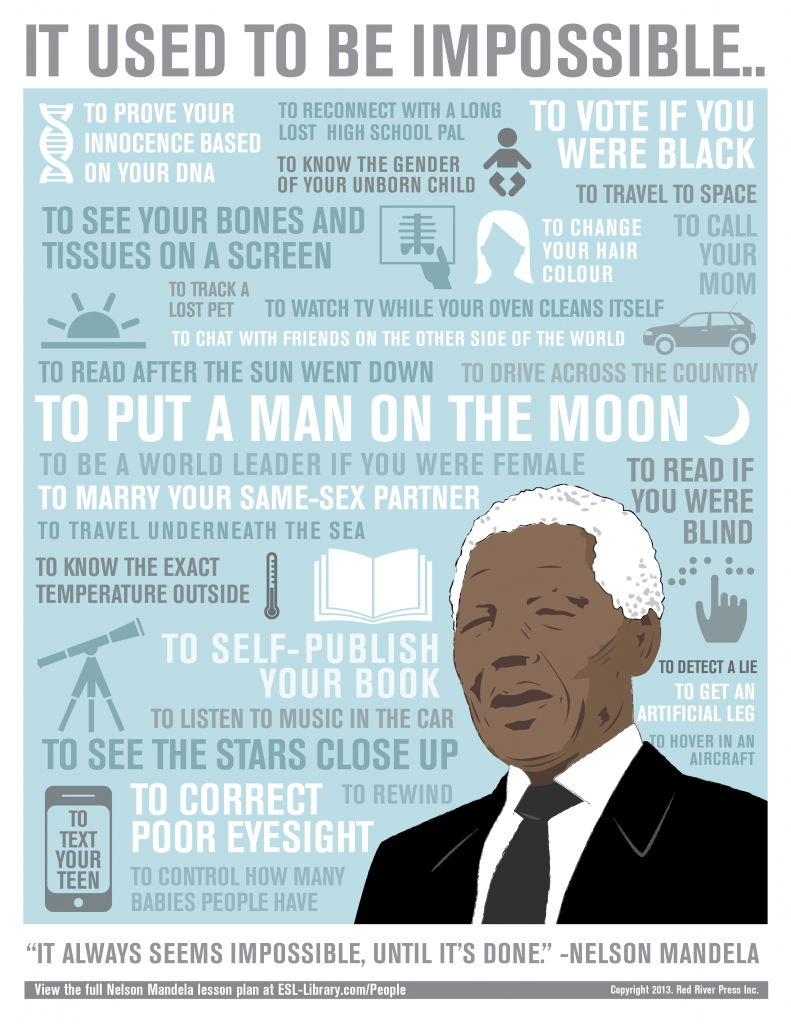 Free lesson plan on Nelson Mandela | Teaching Ideas in 2018 ...