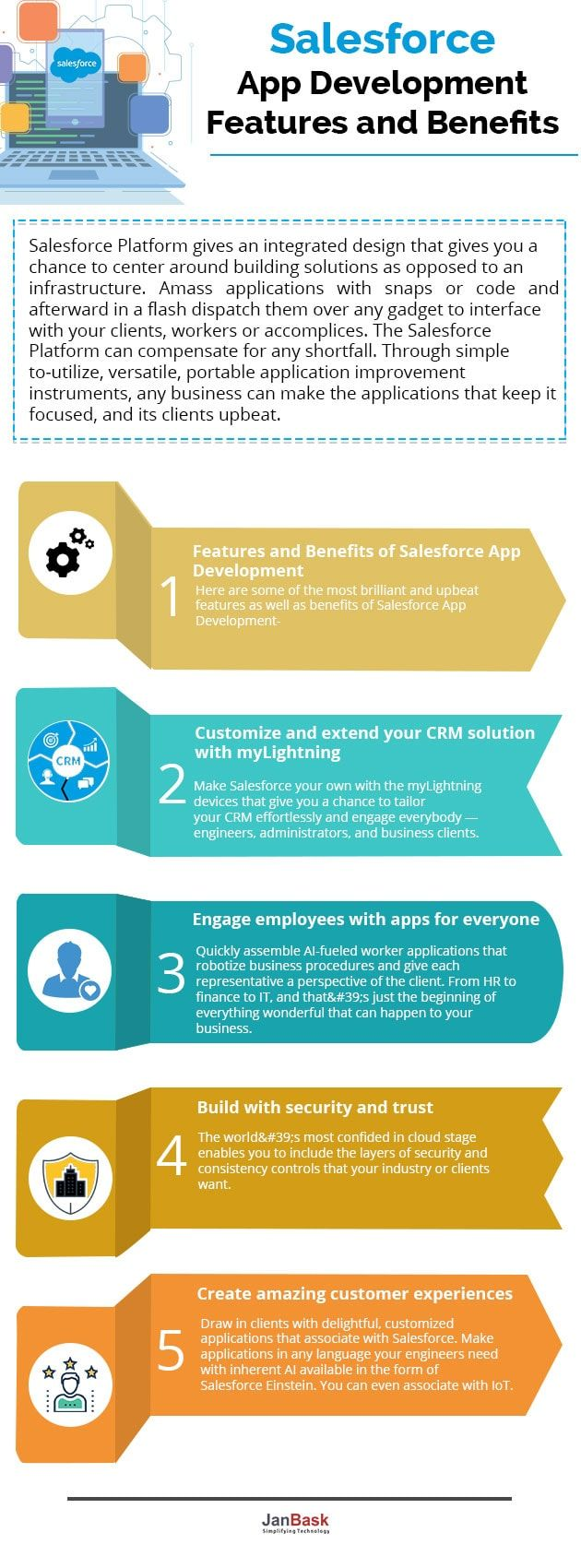 Salesforce Platform gives an integrated design that gives