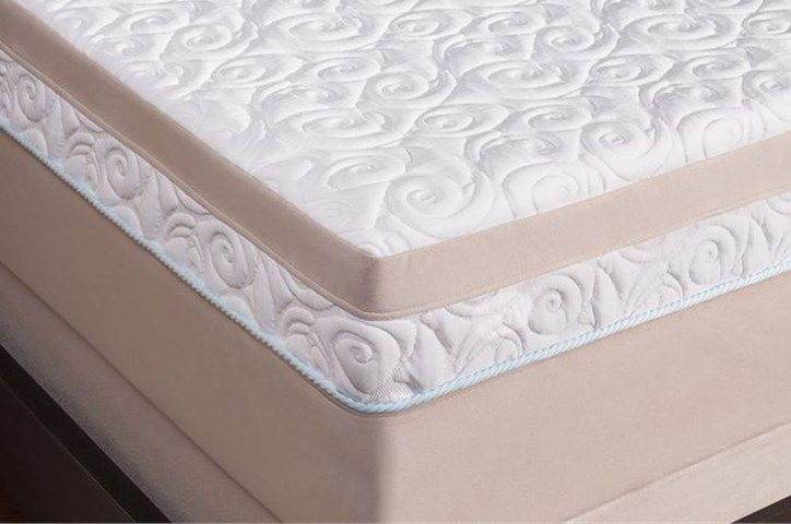 Tempur Pedic Infuse State Of The Art Tempur Breeze Cooling