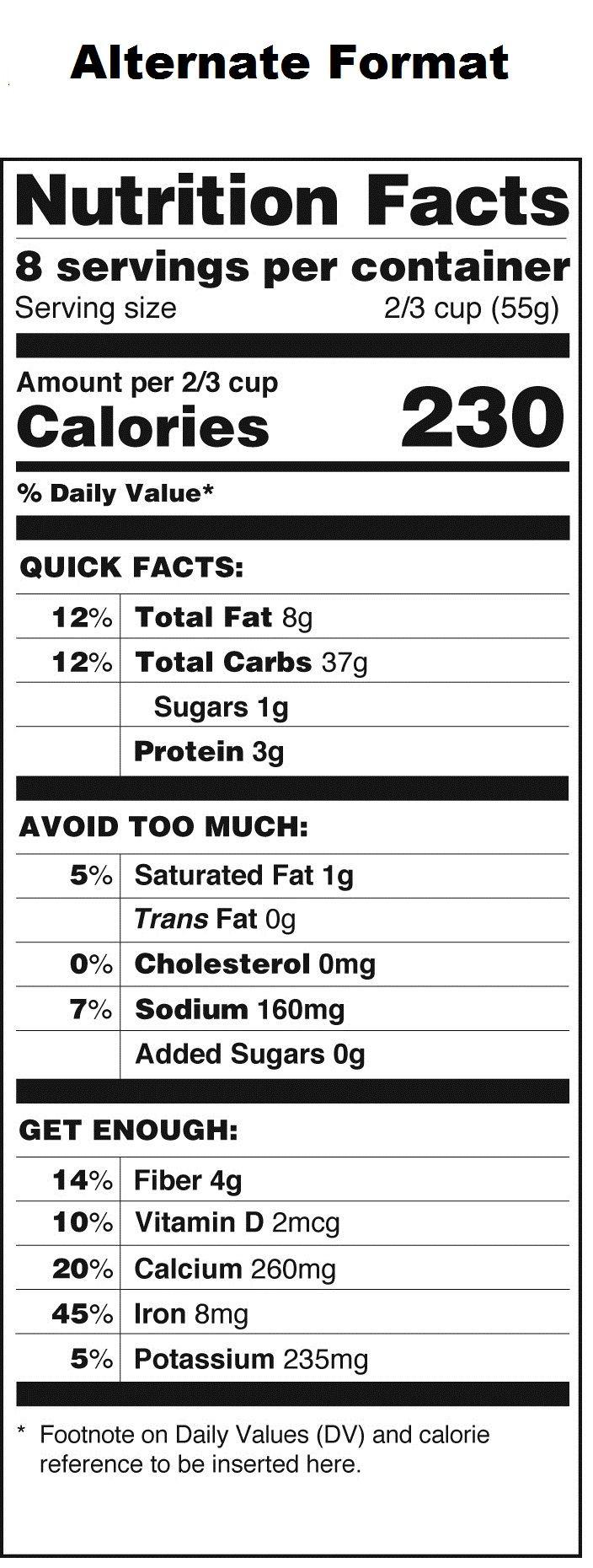 Alternate label. Source: FDA