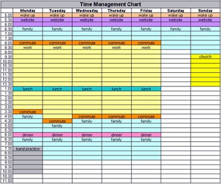Time Management Chart | Cpa | Pinterest | Time Management