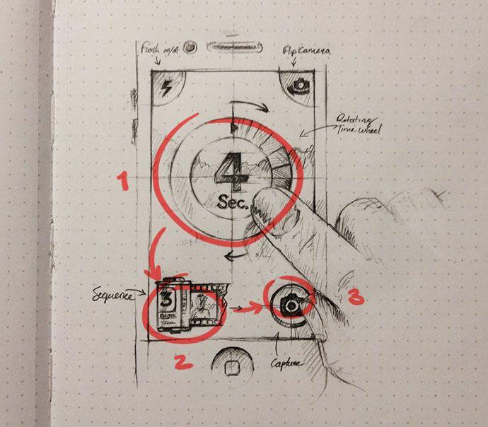 22 LowFidelity Web & Mobile Prototyping Examples