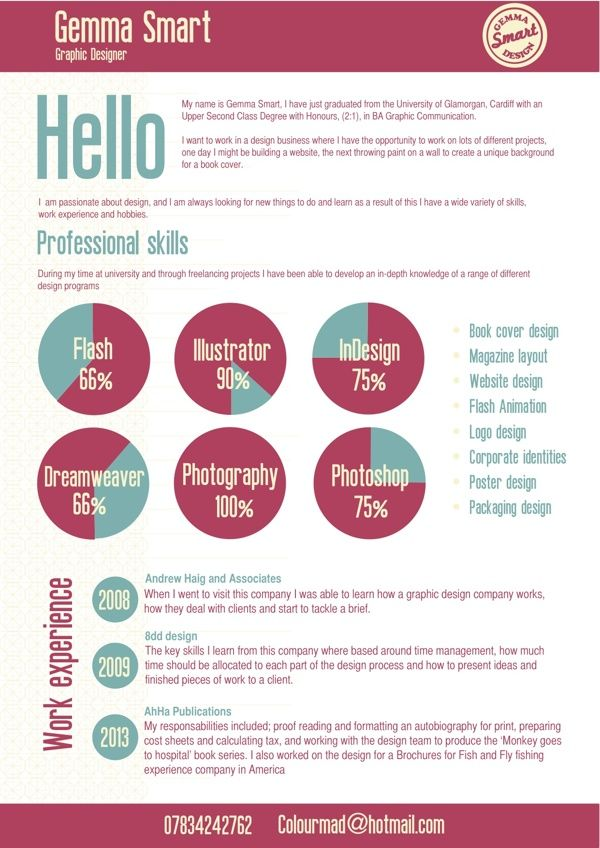 Gemma Smart | CV Creativos | Pinterest | Cv creativo, Portafolio y ...