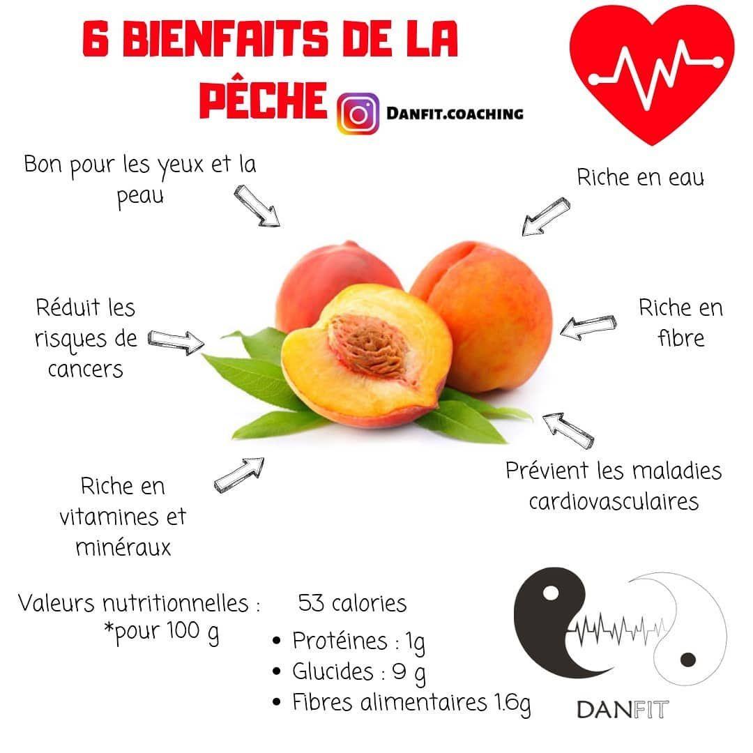 #peche #saison #ete #sport#pertedepoids #regimeuse#remiseenforme #teamshape#teamfitcats #alimentatio...