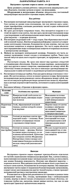 Решение к роботчей тетради по биологии 8 класс а.с.вихренко