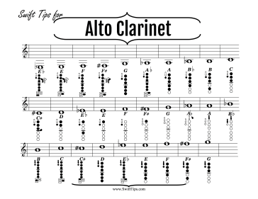 Learn The For An Octave Of Musical Notes On Alto Clarinet In This Printable Instrument Guide Free To And Print
