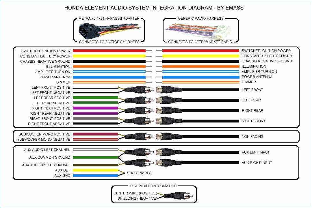 21 Ford Harness Wiring Diagram - bookingritzcarlton.info | Pioneer car  audio, Pioneer car stereo, Kenwood carPinterest