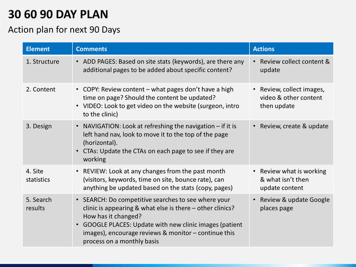 How to Write a 30-60-90-Day Plan for Job Interviews