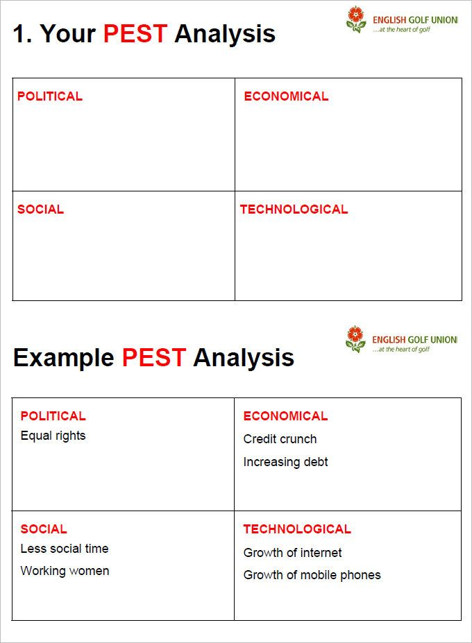 Billedresultat For Free Pestle Analysis Example With Downloadable Template