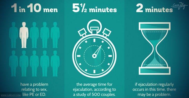 How to last longer men sex