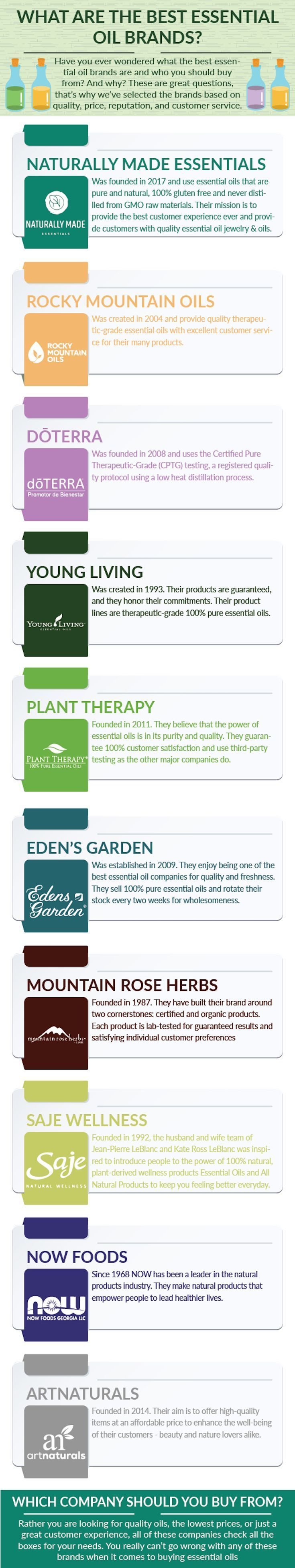 Pin on Essential Oils For Health & Wellness