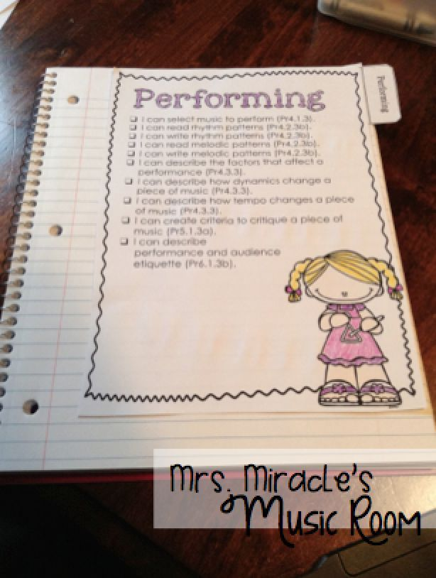 Interactive Notebooks in the Music Room