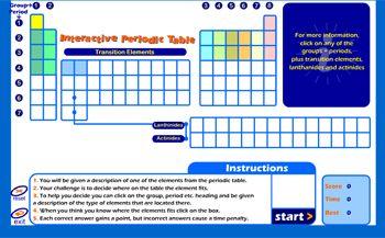 Recursos tic para aprender la tabla peridica noticias de uso recursos tic para aprender la tabla peridica noticias de uso didctico urtaz Choice Image