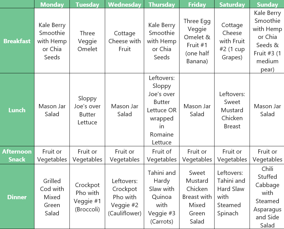 Level 2 Meal Plans (Printable) Betr Health Help Center